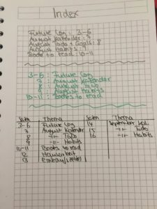 bullet journal index varianten