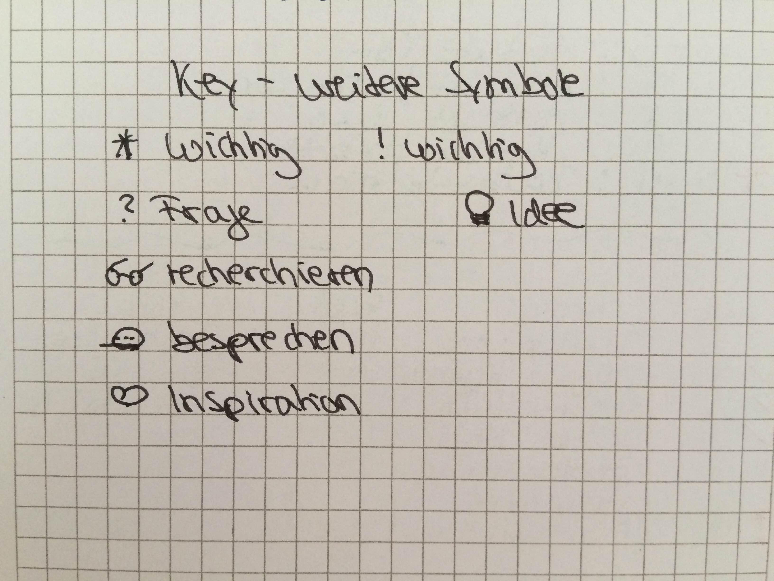 Nett Draht Diagramm Symbole Schlüssel Bilder - Der Schaltplan ...