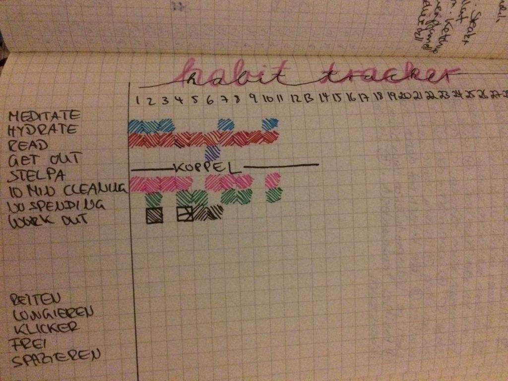 habit tracker 2
