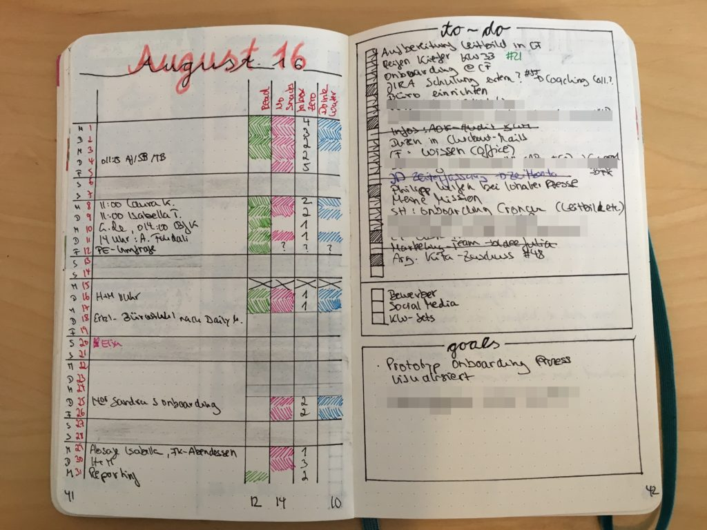 Bullet Journal Monat