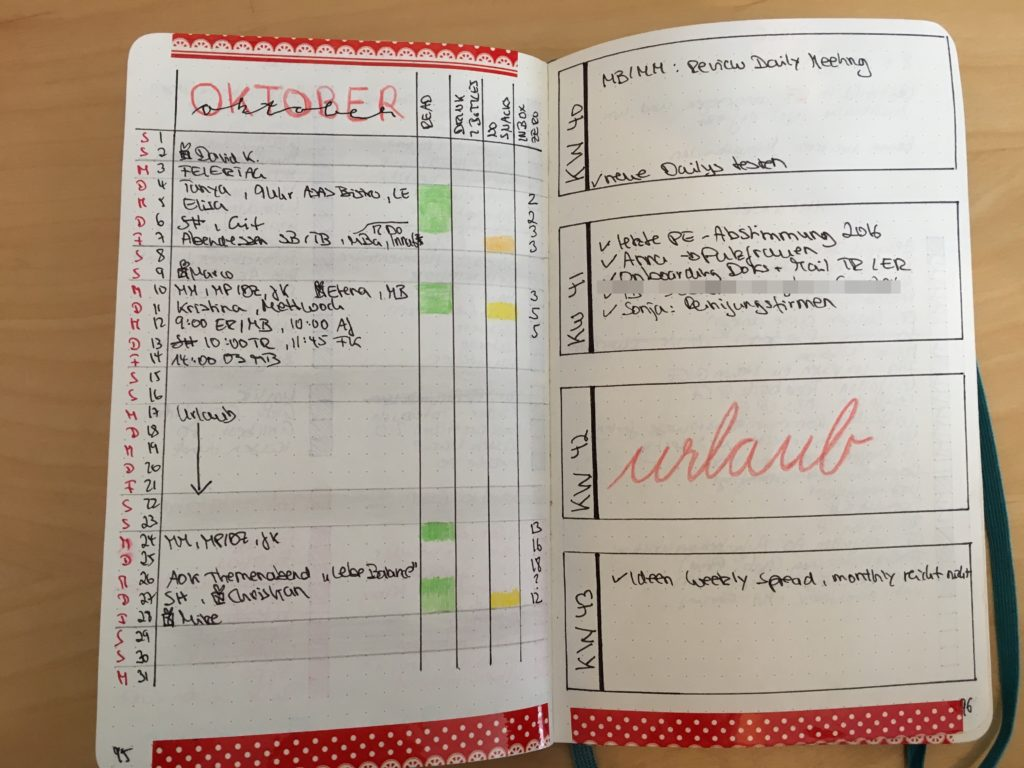 Bullet Journal KW View